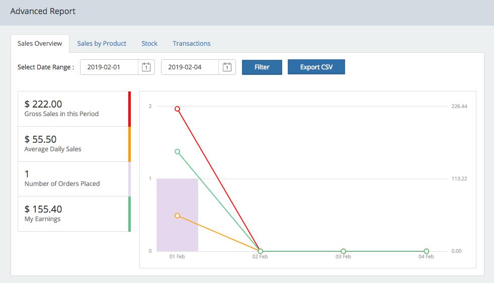 WC Mp Vendor Advanced Reports