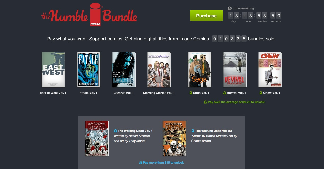 Image Comics Knocks It Out of the Park with Humble Bundle Deal [Opinion]