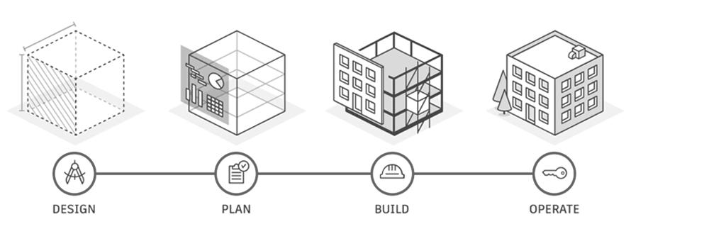 Autodesk-Construction-Cloud-Process_1024x340