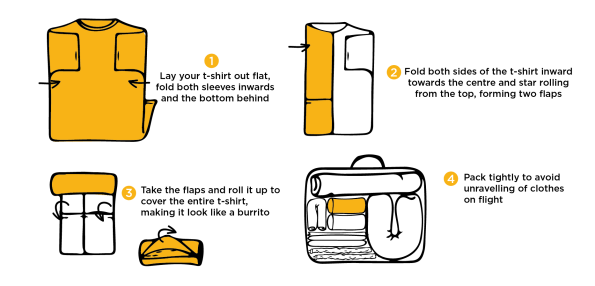 Travel Packing Tips & Tricks 3