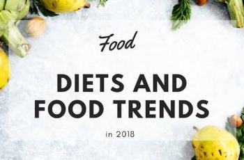 Diet Trends Of 2018