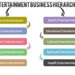 My Logo : Entertainment Business Scheme