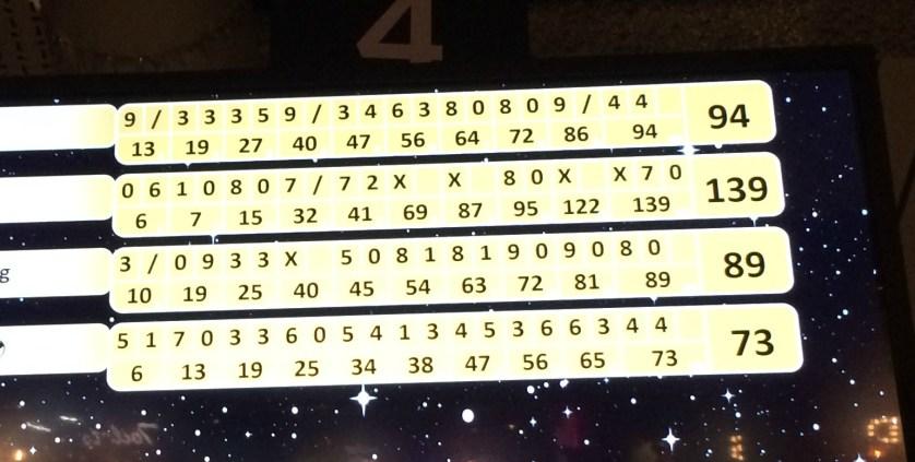 Bowling, High score, Ten-pin bowling, Son