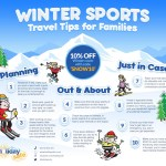 Winter sports travel tips for families