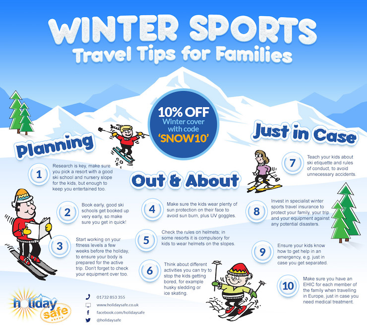 Holiday Safe Winter Sports infographic