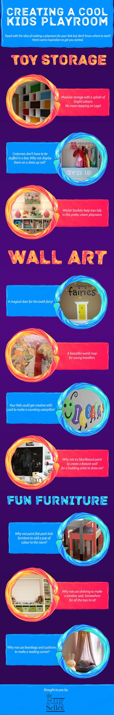 playroominfographic