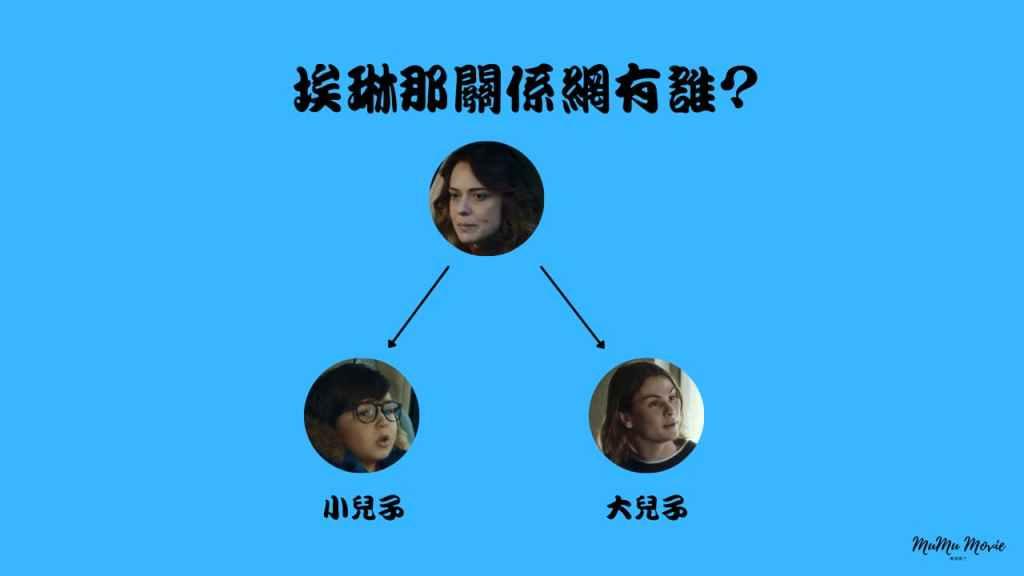 危安警戒電影中埃琳那關係網有誰