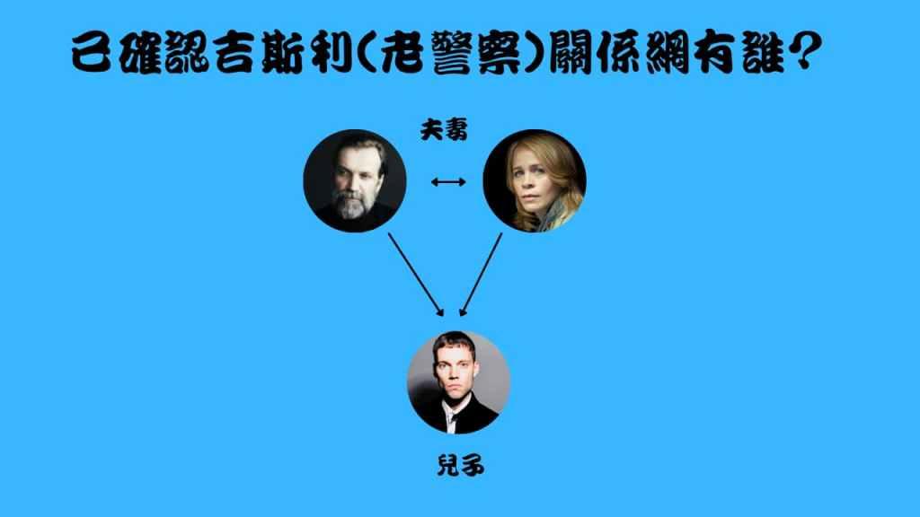 season01S03卡特拉之謎美劇中已確認吉斯利(老警察)關係網有誰