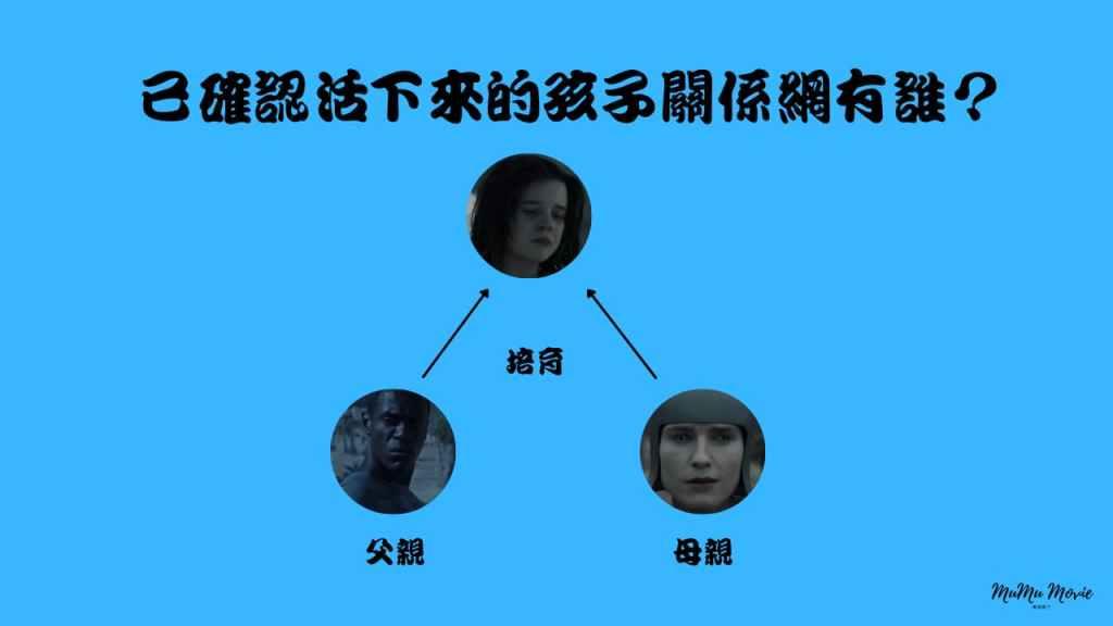 season01 S08異星災變美劇中已確認活下來的孩子關係網有誰