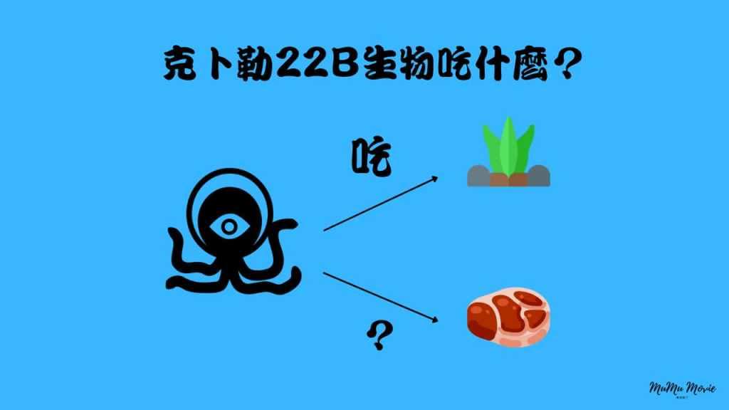 season01 S09異星災變美劇中克卜勒22B生物吃什麼?