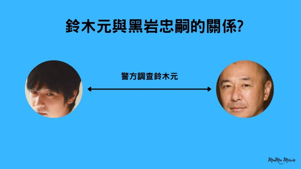 潘多拉 永遠的生命電影中鈴木元與黑岩忠嗣的關係