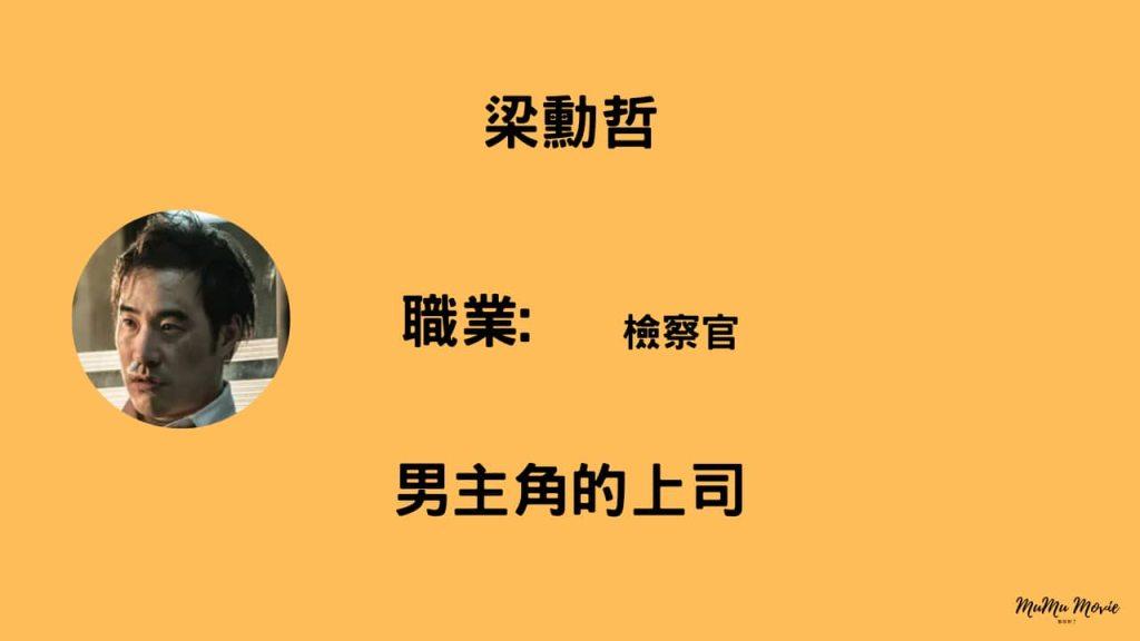 金權性內幕電影中梁勳哲是誰?