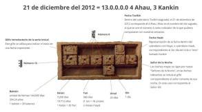 Baktun13 imagen Google - Galería – Fotos de la Celebración del Baktún 13, Guatemala 2012