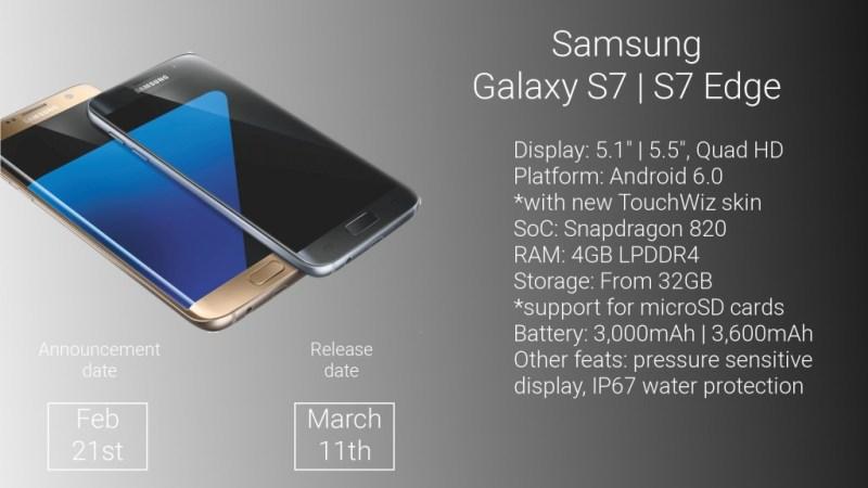 galaxy s1 1024x576 - Galaxy S7 y S7 Edge algunos Pros y Contras