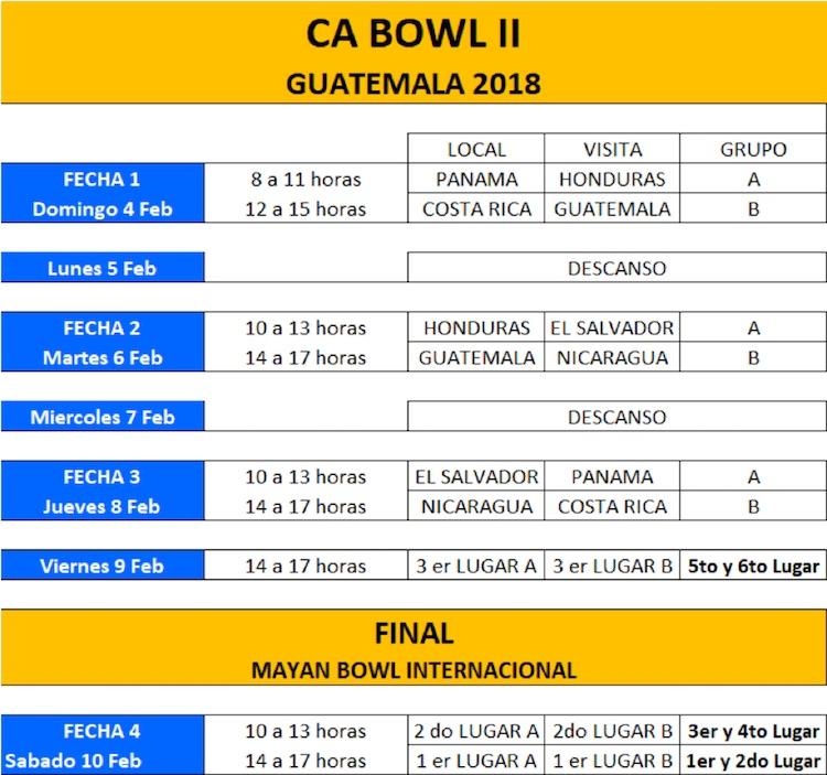 calendario - Por primera vez Guatemala será sede del Centroamericano de Fútbol Americano