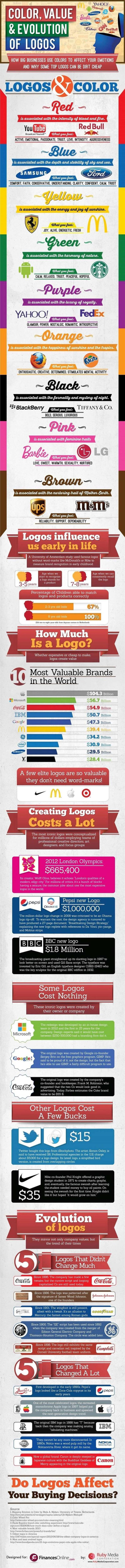 importance-of-color-in-logos