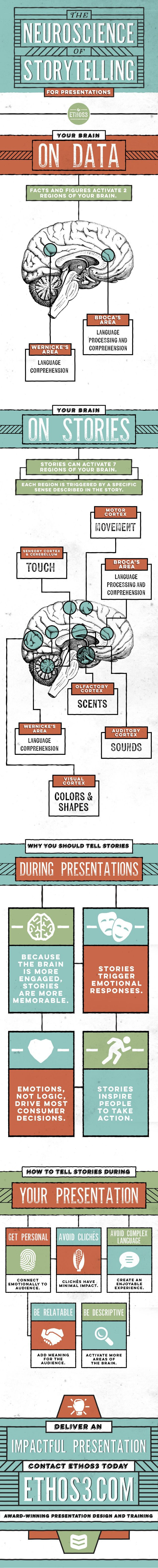 storytelling-infographic