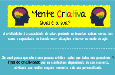 MENTE CRIATIVA-QUAL É A SUA?