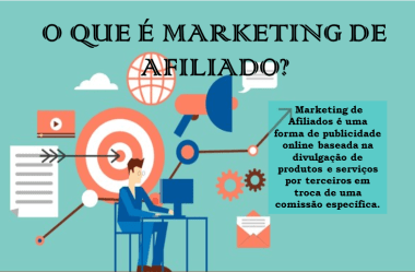 MARKETING DE AFILIADOS-O QUE É E COMO INGRESSAR NESSE RAMO