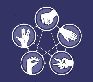 Piedra, papel, tijeras, lagarto o Spock