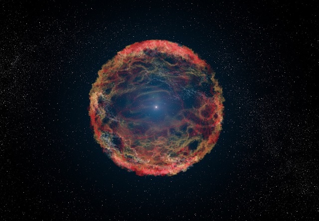 Como acontece uma supernova e quais seus principais tipos