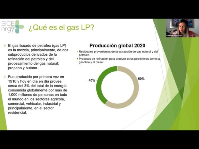 El 60% de la producción global de gas LP en 2020 fueron residuales provenientes de la extracción de gas natural y del petróleo. Foto ITAM.