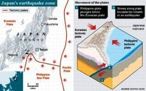 Investigadores de Japón – Esperan pronto un terremoto en a la península de Boso, al este de Tokio