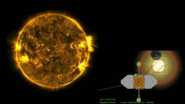 Eclipse Doble Visto Desde El Espacio