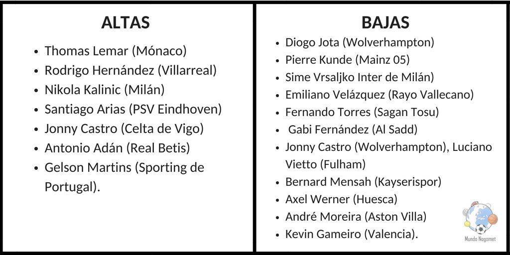 ALTAS Y BAJAS Atletico