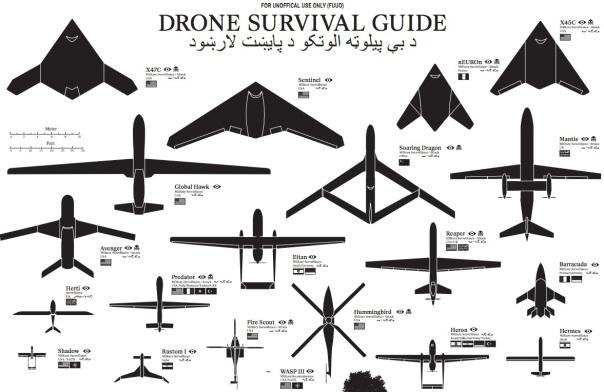 Ovnis Vs Drones.. Guía para No Caer en la Confusión…
