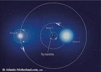 orbita-de-sirio.jpg