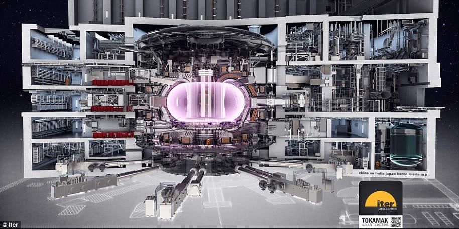 unnamed file 32 - La máquina que iniciará una era de energía limpia e ilimitada para el mundo está 50 % lista