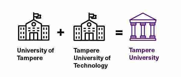 جامعة تامبيري Tampere University