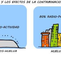 los efectos contaminacion