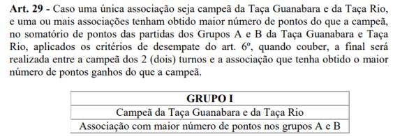 regulamento carioca 2020 - 2