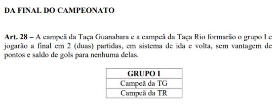 regulamento carioca 2020 - 1