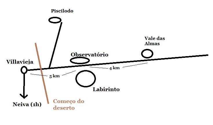 Mapa com as principais atrações do deserto de Tatacoa