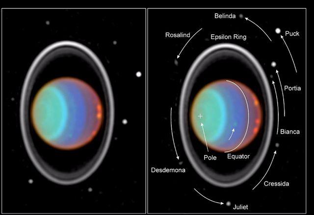 Os dias em Urano possuem duração diferente