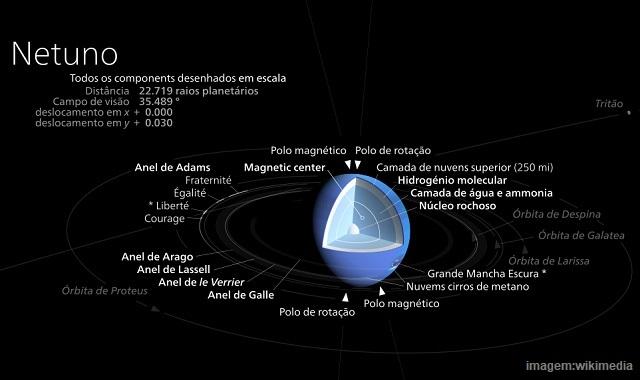 Já documentamos o planeta de perto
