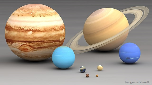 As categorias dos planetas