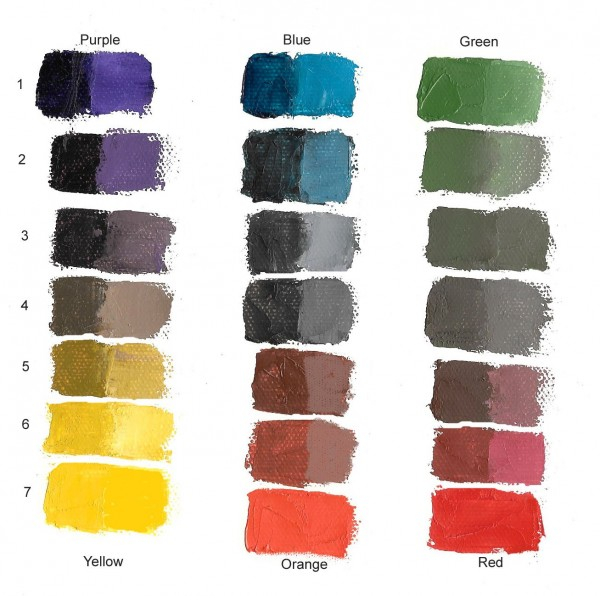 Let S Make Mud Understanding Mixing Complementary Colors Munsell Color System Color Matching From Munsell Color Company