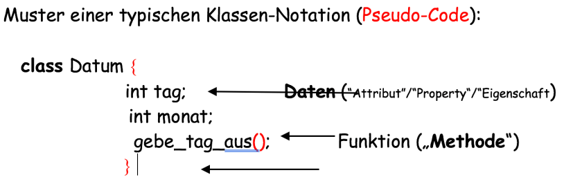 Notation einer Klassendeklaration