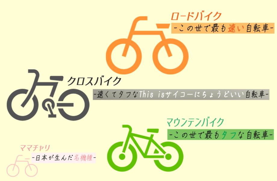 自転車種類どくぜん