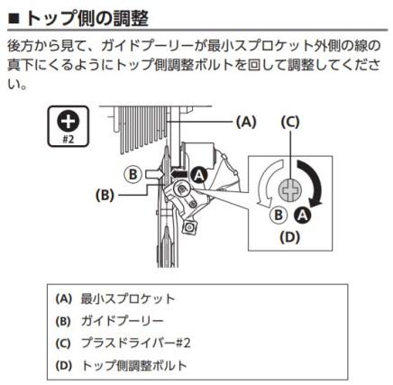 通常のディレイラーにおけるトップアジャストボルト位置