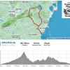 Murcia Bike Hire - Los Alcázares - Collado Ginovinos & Torremendo GPX Route