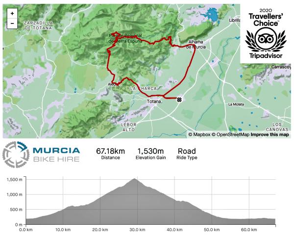 Murcia Bike Hire - Sierra Espuña Collado Bermejo GPX Route