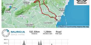 Murcia Bike Hire – Los Alcázares, Collado Ginovinos, Cresta Del Gallo & El Garruchal GPX Route