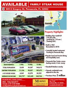 905 E Gregory St, Pensacola, FL 32502