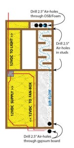 cut-away diagram of vocal booth wall showing ventilation, insulation, and wiring