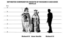 Heights of Richard and Anne